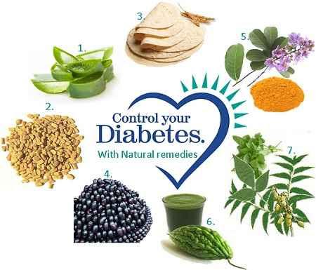 Obat Diabetes Alami dari Tumbuhan yang Benar-Benar Ada Khasiatnya
